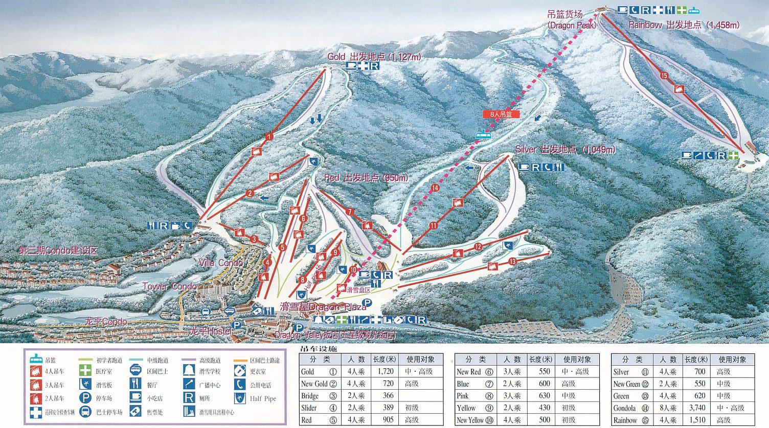 Yongpyong domaine skiable
